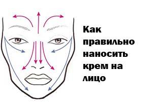 Как наносить крем на лицо